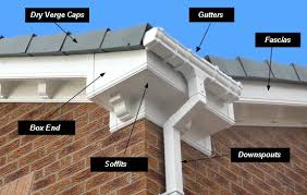 Replacement gutter leicester